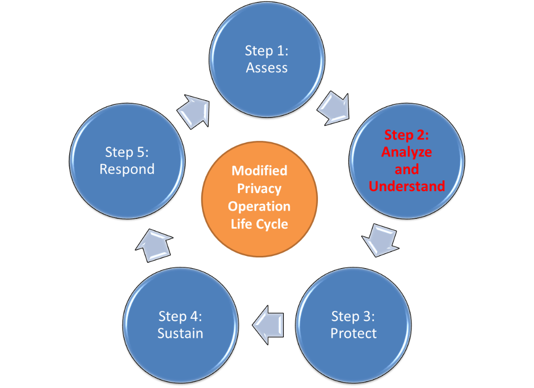 Privacy analysts should be more than compliance officers - Legal compliance officer job description ...